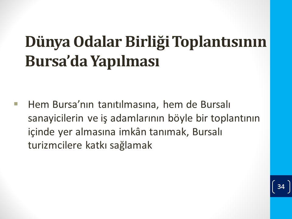 Dünya Odalar Birliği Toplantısının Bursa'da Yapılması  Hem Bursa'nın tanıtılmasına, hem de Bursalı sanayicilerin ve iş adamlarının böyle bir toplantının içinde yer almasına imkân tanımak, Bursalı turizmcilere katkı sağlamak 34