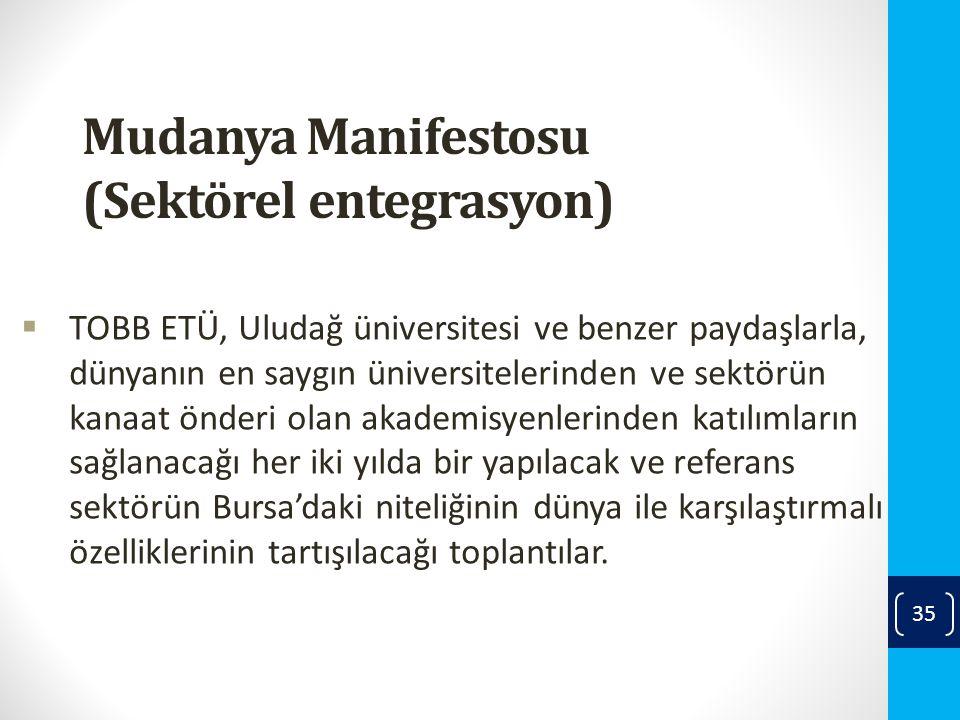 Mudanya Manifestosu (Sektörel entegrasyon)  TOBB ETÜ, Uludağ üniversitesi ve benzer paydaşlarla, dünyanın en saygın üniversitelerinden ve sektörün kanaat önderi olan akademisyenlerinden katılımların sağlanacağı her iki yılda bir yapılacak ve referans sektörün Bursa'daki niteliğinin dünya ile karşılaştırmalı özelliklerinin tartışılacağı toplantılar.