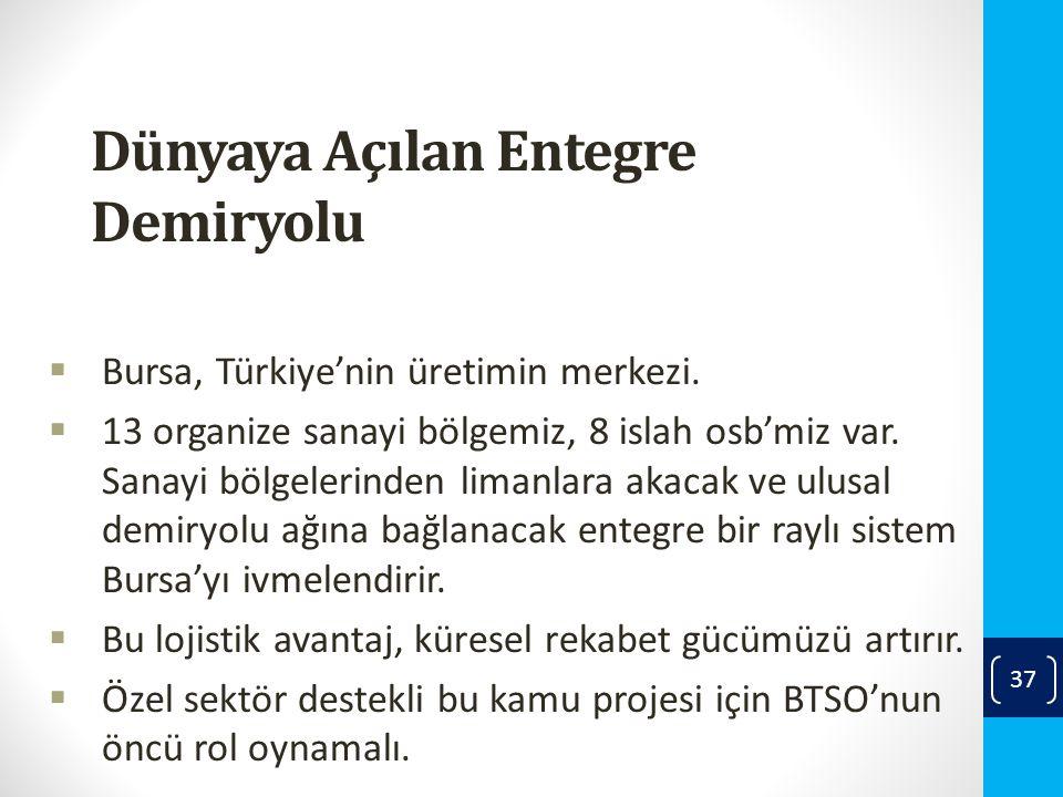 Dünyaya Açılan Entegre Demiryolu  Bursa, Türkiye'nin üretimin merkezi.