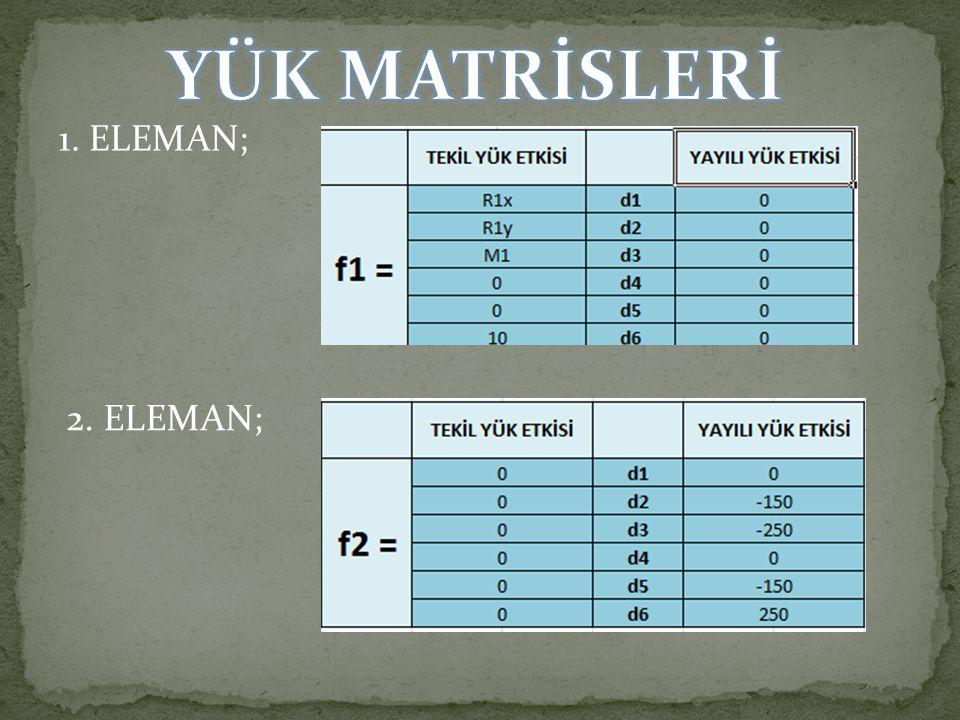 1. ELEMAN; 2. ELEMAN;
