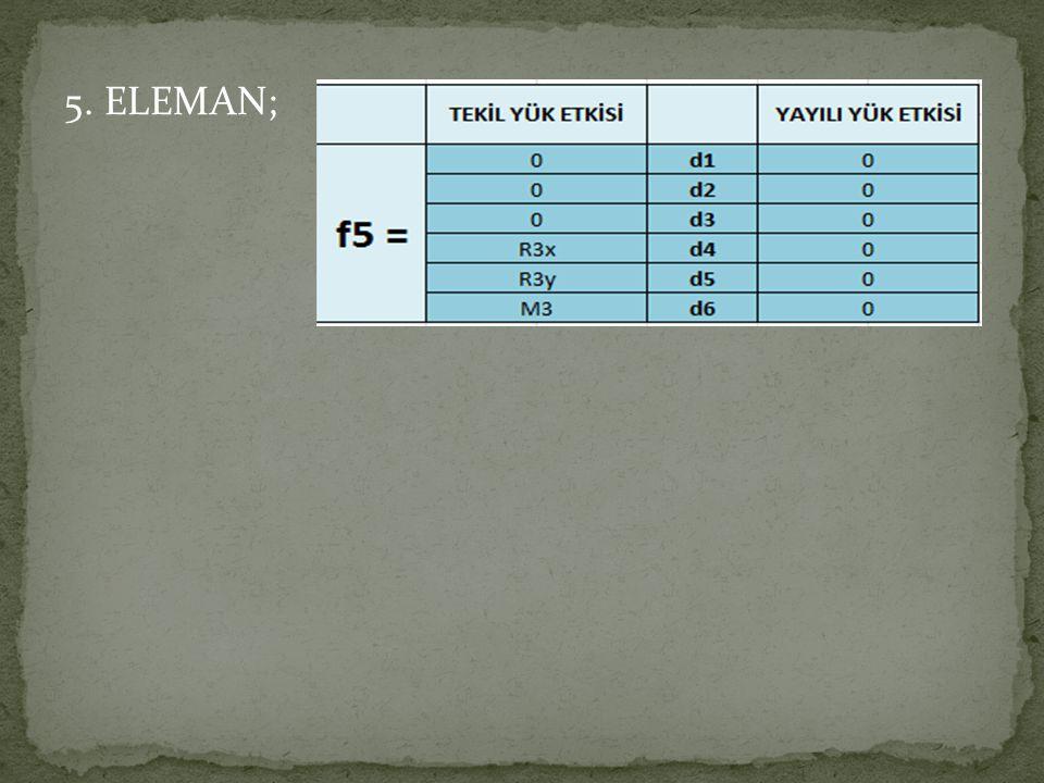5. ELEMAN;