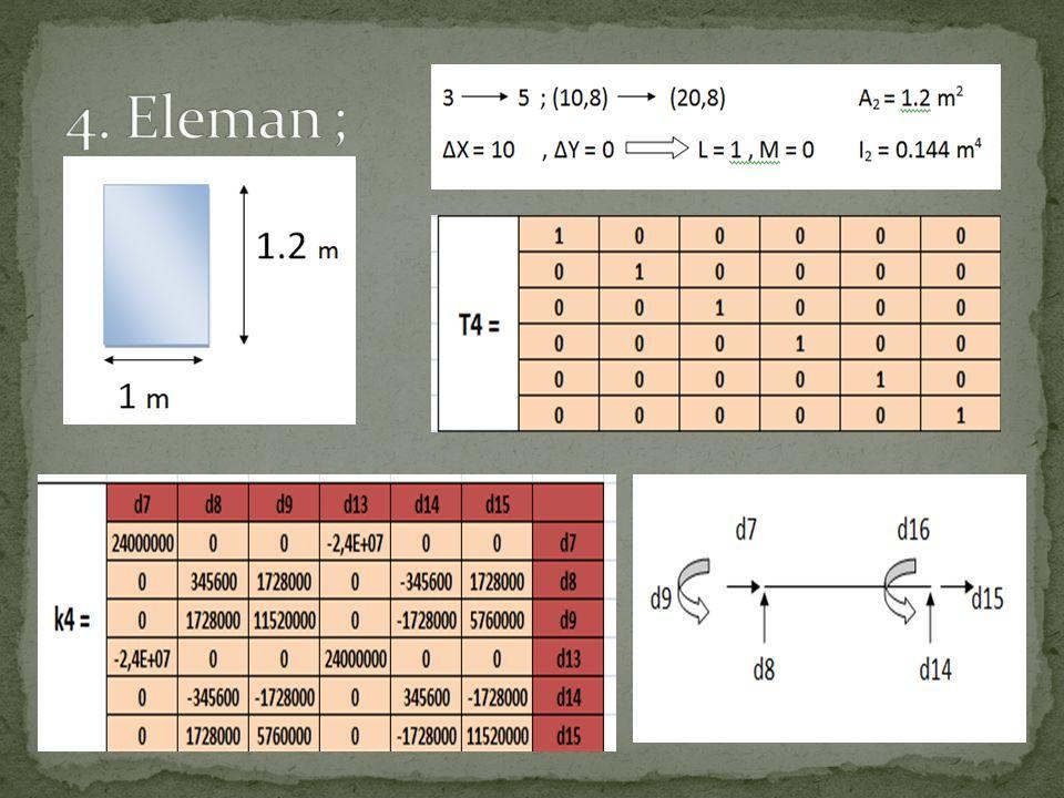 [k] * (d) = (Q) 1. Eleman ;