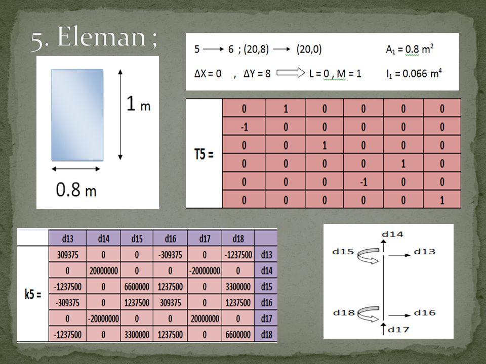 2. Eleman ;