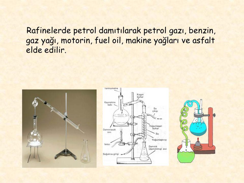 Rafinelerde petrol damıtılarak petrol gazı, benzin, gaz yağı, motorin, fuel oil, makine yağları ve asfalt elde edilir.