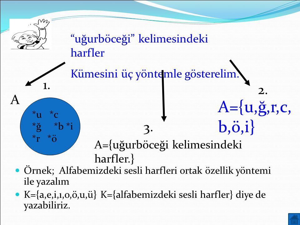 """*u *c *ğ *b *i *r *ö A A={u,ğ,r,c, b,ö,i} """"uğurböceği"""" kelimesindeki harfler Kümesini üç yöntemle gösterelim. 1. 2. 3. A={uğurböceği kelimesindeki har"""
