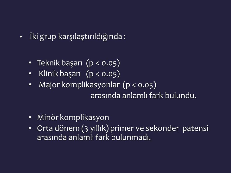 • İki grup karşılaştırıldığında : • Teknik başarı (p < 0.05) • Klinik başarı (p < 0.05) • Major komplikasyonlar (p < 0.05) arasında anlamlı fark bulundu.