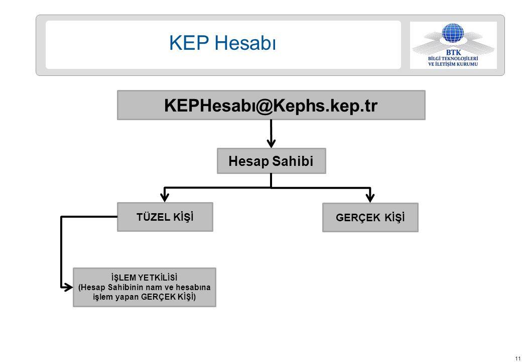 11 KEPHesabı@Kephs.kep.tr Hesap Sahibi TÜZEL KİŞİ GERÇEK KİŞİ İŞLEM YETKİLİSİ (Hesap Sahibinin nam ve hesabına işlem yapan GERÇEK KİŞİ) KEP Hesabı