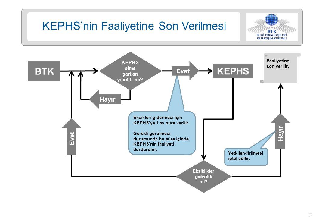 15 KEPHS'nin Faaliyetine Son Verilmesi BTK KEPHS KEPHS olma şartları yitirildi mi.