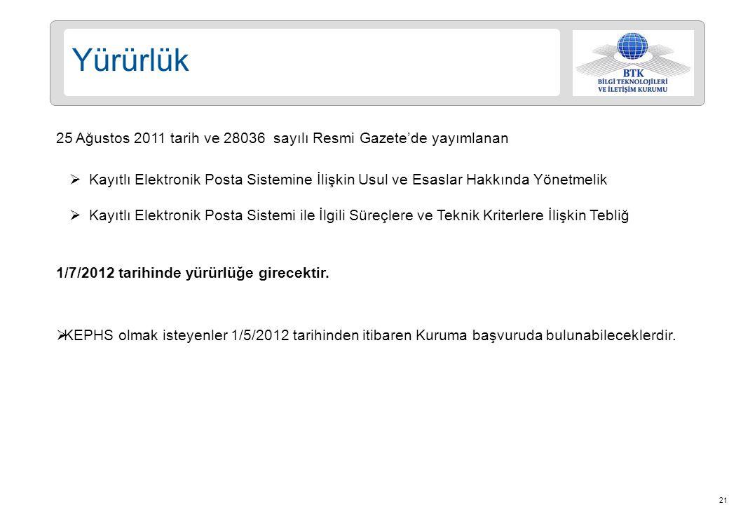21 Yürürlük 25 Ağustos 2011 tarih ve 28036 sayılı Resmi Gazete'de yayımlanan  Kayıtlı Elektronik Posta Sistemine İlişkin Usul ve Esaslar Hakkında Yönetmelik  Kayıtlı Elektronik Posta Sistemi ile İlgili Süreçlere ve Teknik Kriterlere İlişkin Tebliğ 1/7/2012 tarihinde yürürlüğe girecektir.