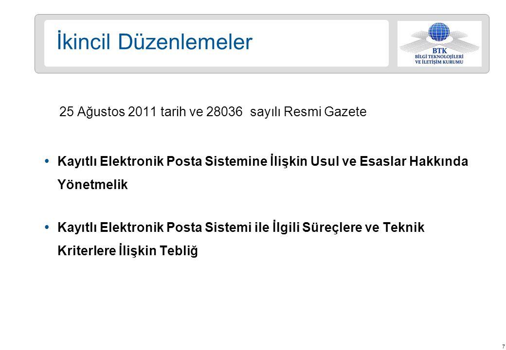 7 25 Ağustos 2011 tarih ve 28036 sayılı Resmi Gazete  Kayıtlı Elektronik Posta Sistemine İlişkin Usul ve Esaslar Hakkında Yönetmelik  Kayıtlı Elektronik Posta Sistemi ile İlgili Süreçlere ve Teknik Kriterlere İlişkin Tebliğ İkincil Düzenlemeler