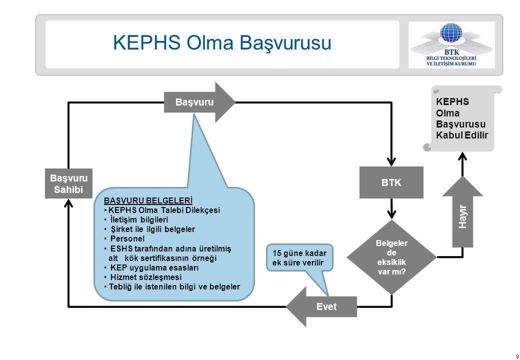 9 KEPHS Olma Başvurusu Başvuru Sahibi BTK Belgeler de eksiklik var mı.