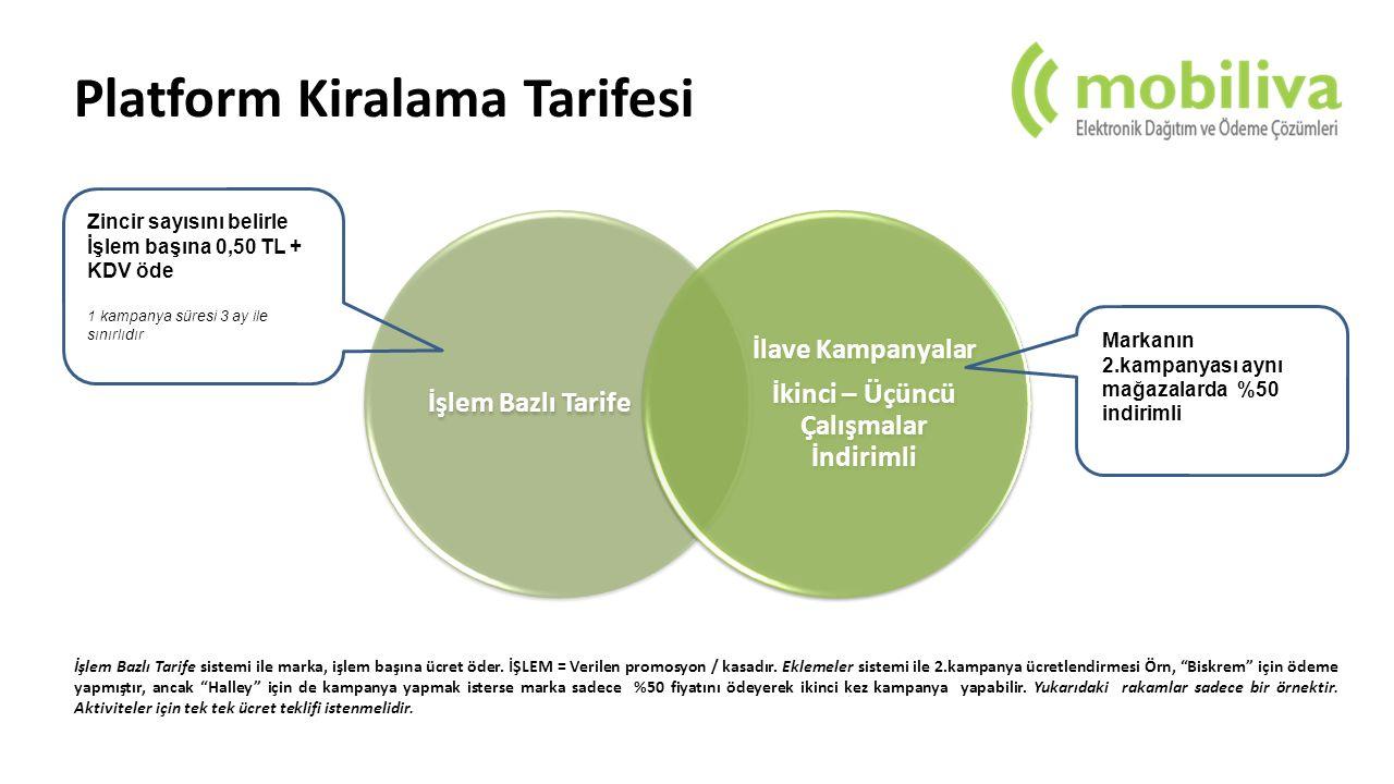 Platform Kiralama Tarifesi İşlem Bazlı Tarife İlave Kampanyalar İkinci – Üçüncü Çalışmalar İndirimli Zincir sayısını belirle İşlem başına 0,50 TL + KD