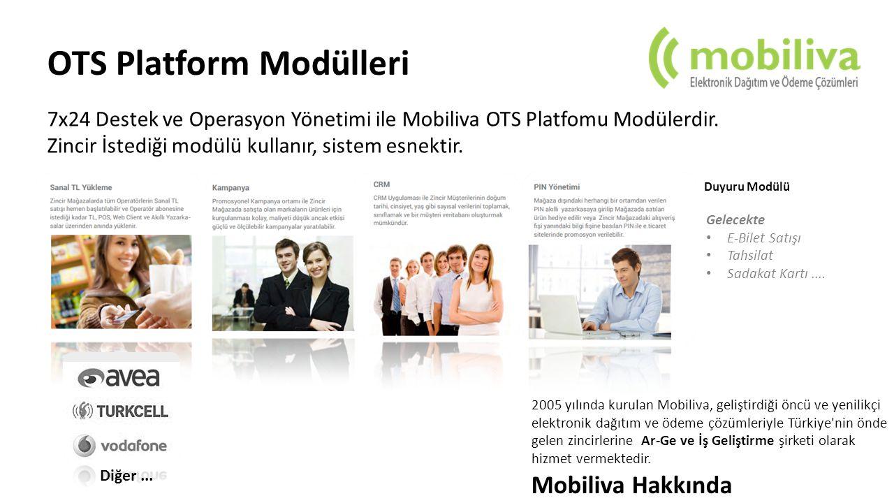 OTS Platform Modülleri 7x24 Destek ve Operasyon Yönetimi ile Mobiliva OTS Platfomu Modülerdir. Zincir İstediği modülü kullanır, sistem esnektir. Diğer