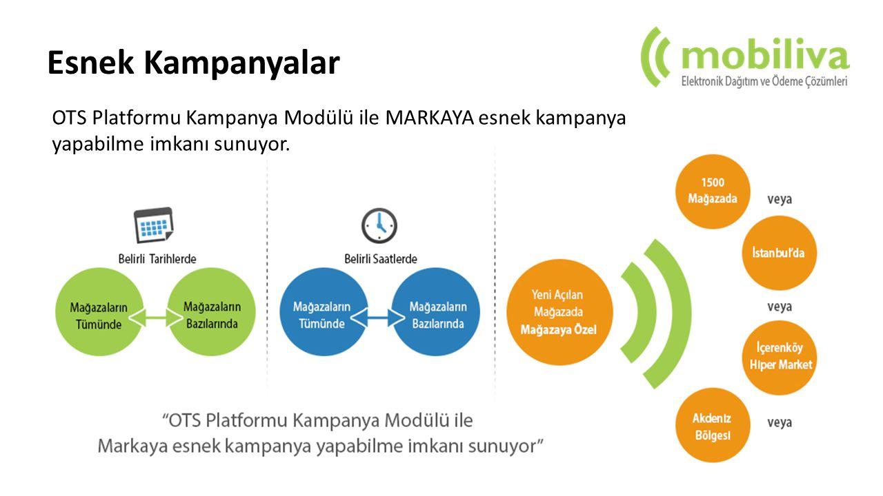 Tüm yapı OTS tarafındaki yazılım ile yönetilir.