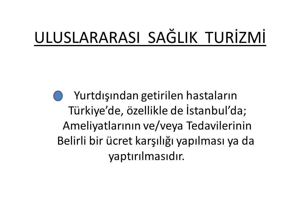 Yurtdışından getirilen hastaların Türkiye'de, özellikle de İstanbul'da; Ameliyatlarının ve/veya Tedavilerinin Belirli bir ücret karşılığı yapılması ya