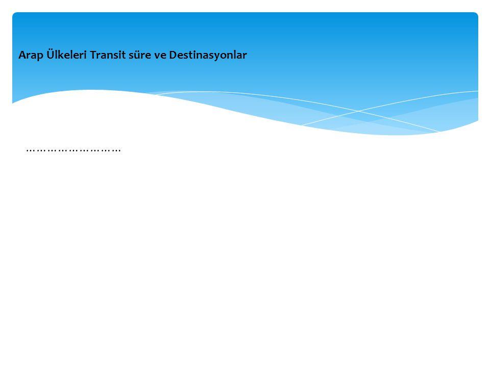 Arap Ülkeleri Transit süre ve Destinasyonlar ………………………