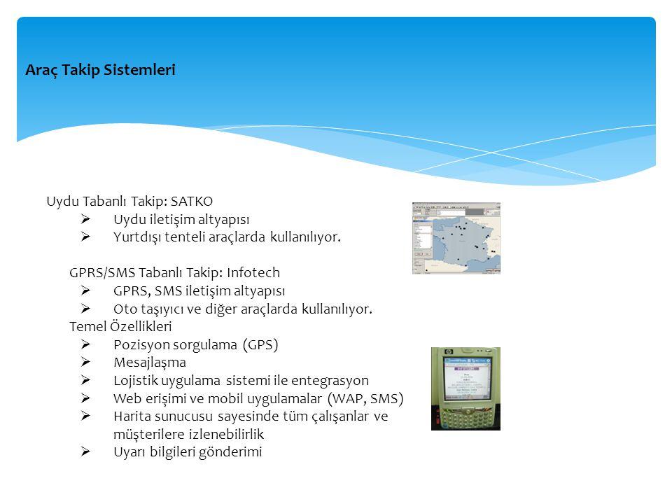 Uydu Tabanlı Takip: SATKO  Uydu iletişim altyapısı  Yurtdışı tenteli araçlarda kullanılıyor. GPRS/SMS Tabanlı Takip: Infotech  GPRS, SMS iletişim a