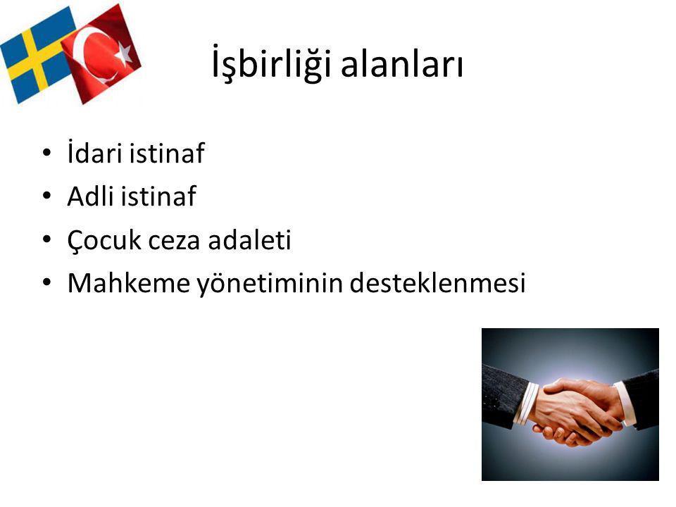 İşbirliği alanları • İdari istinaf • Adli istinaf • Çocuk ceza adaleti • Mahkeme yönetiminin desteklenmesi