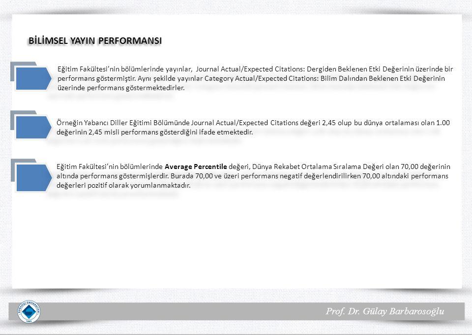 Prof. Dr. Gülay Barbarosoğlu BİLİMSEL YAYIN PERFORMANSI Eğitim Fakültesi'nin bölümlerinde yayınlar, Journal Actual/Expected Citations: Dergiden Beklen