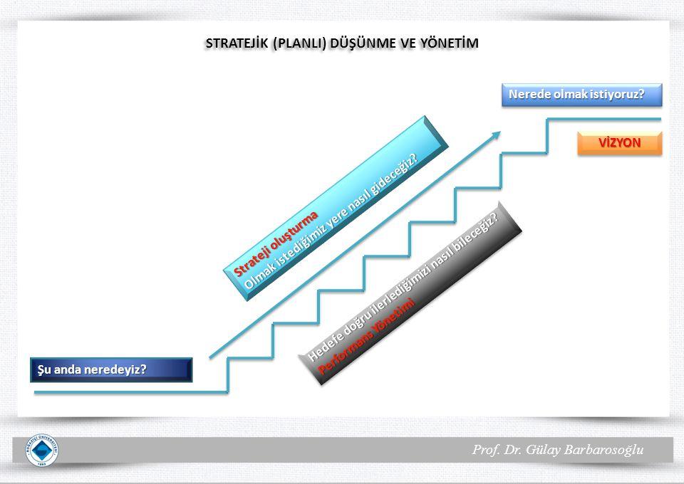 Prof. Dr. Gülay Barbarosoğlu STRATEJİK (PLANLI) DÜŞÜNME VE YÖNETİM Hedefe doğru ilerlediğimizi nasıl bileceğiz? Performans Yönetimi Hedefe doğru ilerl