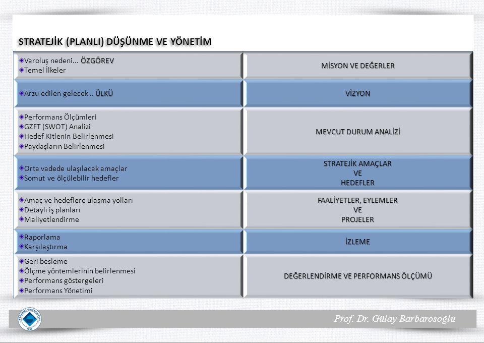 Prof. Dr. Gülay Barbarosoğlu STRATEJİK (PLANLI) DÜŞÜNME VE YÖNETİM