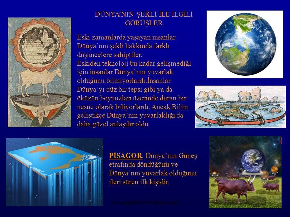 DÜNYA'NIN ŞEKLİ İLE İLGİLİ GÖRÜŞLER Eski zamanlarda yaşayan insanlar Dünya'nın şekli hakkında farklı düşüncelere sahiptiler. Eskiden teknoloji bu kada