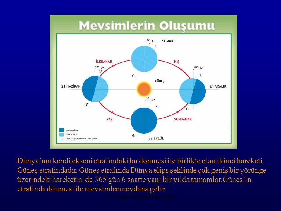 Dünya'nın kendi ekseni etrafındaki bu dönmesi ile birlikte olan ikinci hareketi Güneş etrafındadır. Güneş etrafında Dünya elips şeklinde çok geniş bir
