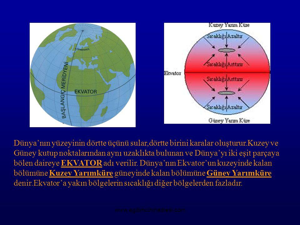 Dünya'nın yüzeyinin dörtte üçünü sular,dörtte birini karalar oluşturur.Kuzey ve Güney kutup noktalarından aynı uzaklıkta bulunan ve Dünya'yı iki eşit