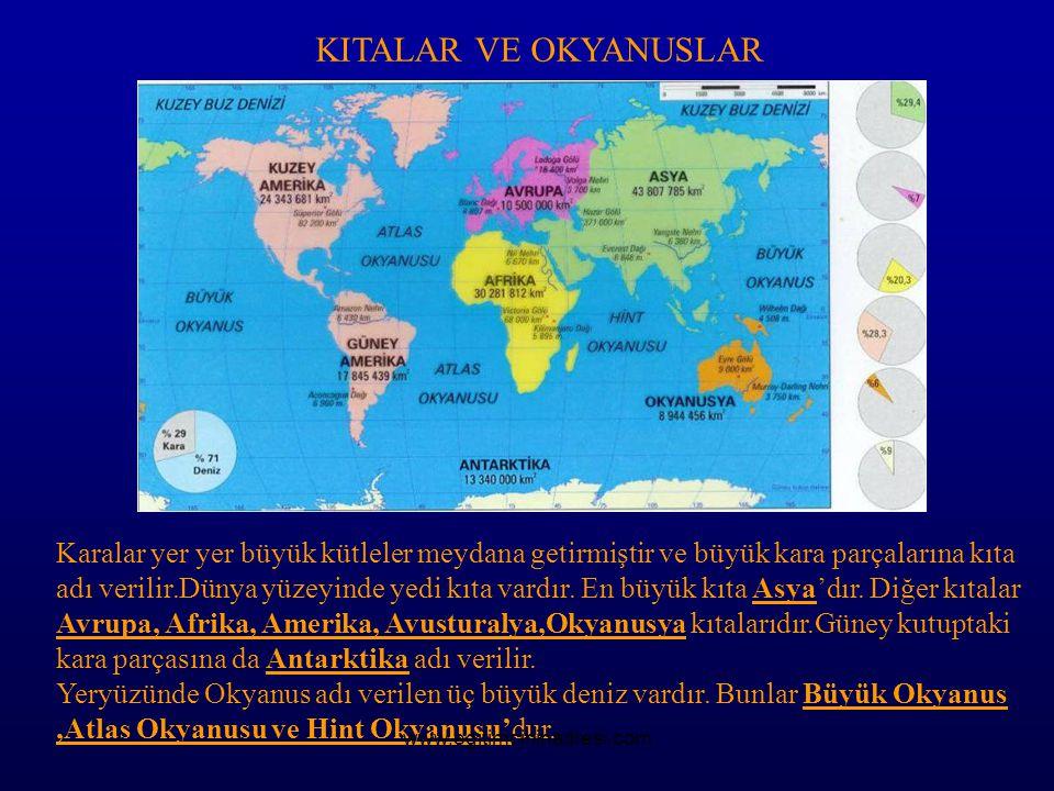 KITALAR VE OKYANUSLAR Karalar yer yer büyük kütleler meydana getirmiştir ve büyük kara parçalarına kıta adı verilir.Dünya yüzeyinde yedi kıta vardır.