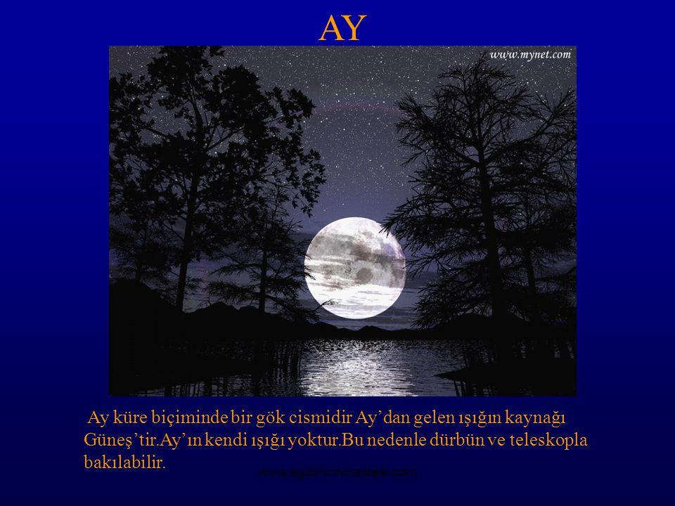 AY Ay küre biçiminde bir gök cismidir Ay'dan gelen ışığın kaynağı Güneş'tir.Ay'ın kendi ışığı yoktur.Bu nedenle dürbün ve teleskopla bakılabilir. www.