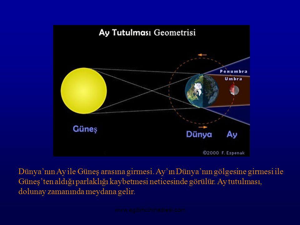 Dünya'nın Ay ile Güneş arasına girmesi. Ay'ın Dünya'nın gölgesine girmesi ile Güneş'ten aldığı parlaklığı kaybetmesi neticesinde görülür. Ay tutulması