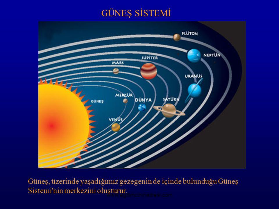 GÜNEŞ SİSTEMİ Güneş, üzerinde yaşadığımız gezegenin de içinde bulunduğu Güneş Sistemi'nin merkezini oluşturur. www.egitimcininadresi.com