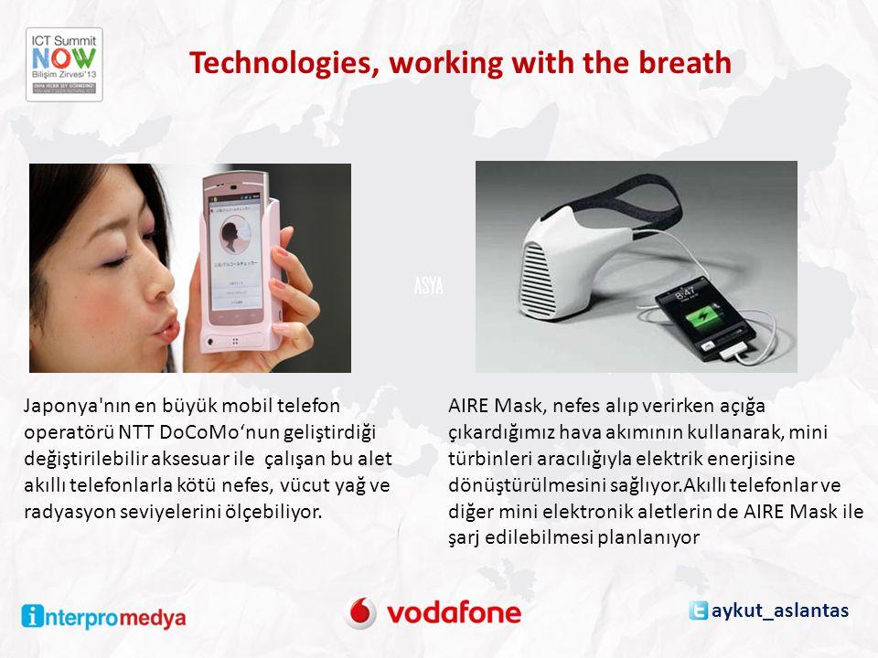 Technologies, working with the breath Japonya nın en büyük mobil telefon operatörü NTT DoCoMo'nun geliştirdiği değiştirilebilir aksesuar ile çalışan bu alet akıllı telefonlarla kötü nefes, vücut yağ ve radyasyon seviyelerini ölçebiliyor.