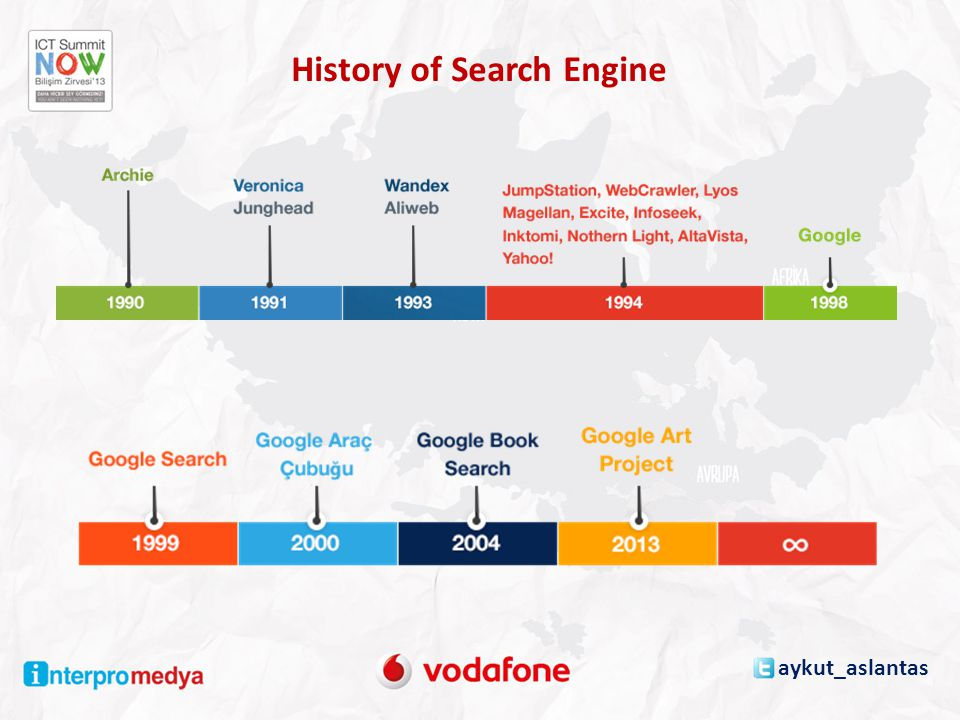 aykut_aslantas History of Search Engine