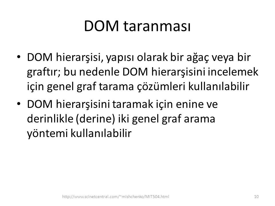 DOM taranması • DOM hierarşisi, yapısı olarak bir ağaç veya bir graftır; bu nedenle DOM hierarşisini incelemek için genel graf tarama çözümleri kullanılabilir • DOM hierarşisini taramak için enine ve derinlikle (derine) iki genel graf arama yöntemi kullanılabilir 10http://www.scinetcentral.com/~mishchenko/MIT504.html