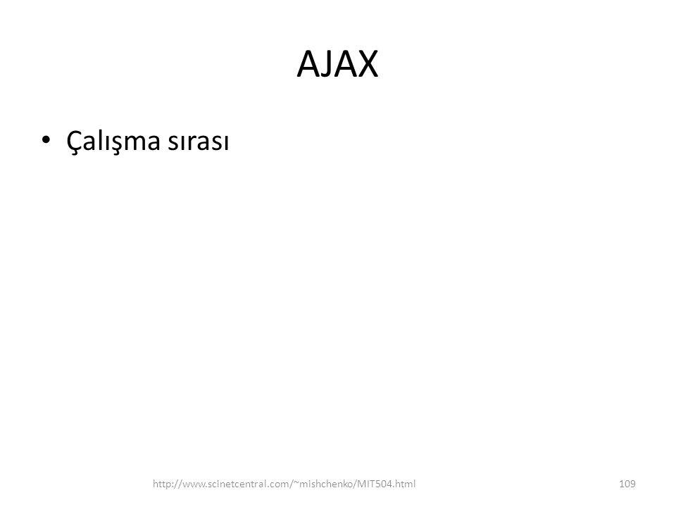 AJAX • Çalışma sırası http://www.scinetcentral.com/~mishchenko/MIT504.html109