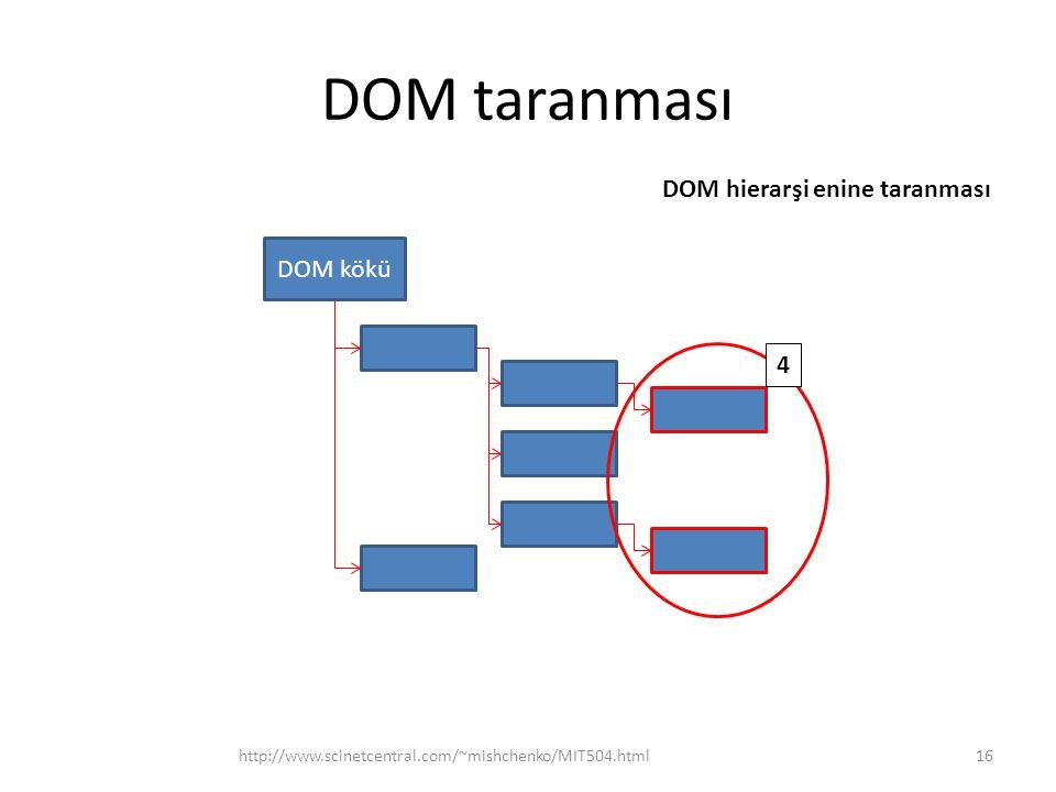 DOM taranması http://www.scinetcentral.com/~mishchenko/MIT504.html16 DOM kökü 4 DOM hierarşi enine taranması