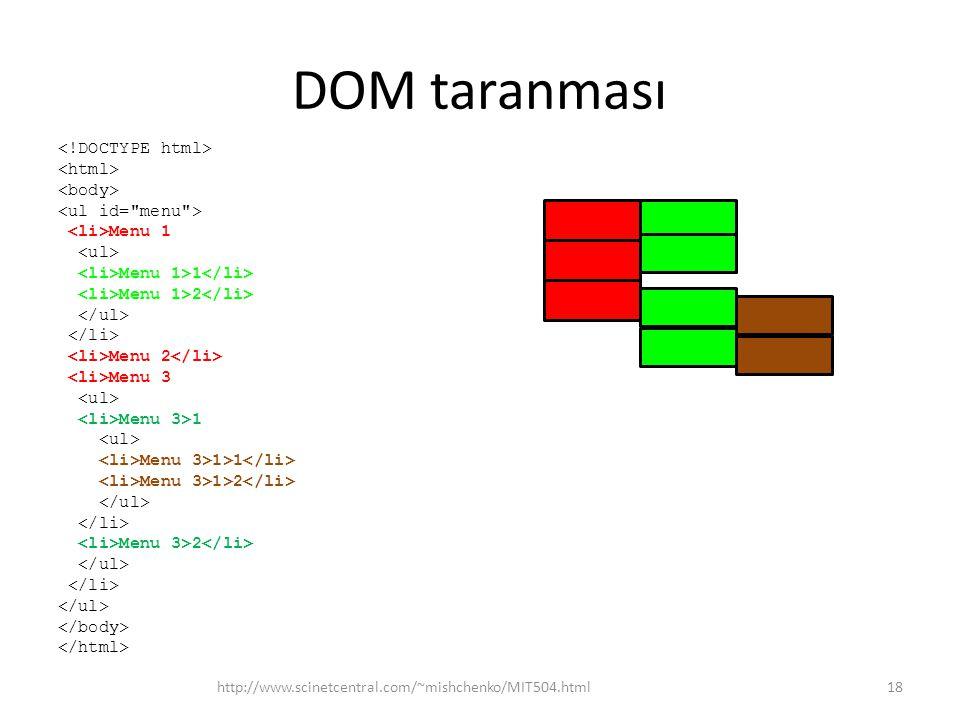 DOM taranması Menu 1 Menu 1>1 Menu 1>2 Menu 2 Menu 3 Menu 3>1 Menu 3>1>1 Menu 3>1>2 Menu 3>2 http://www.scinetcentral.com/~mishchenko/MIT504.html18