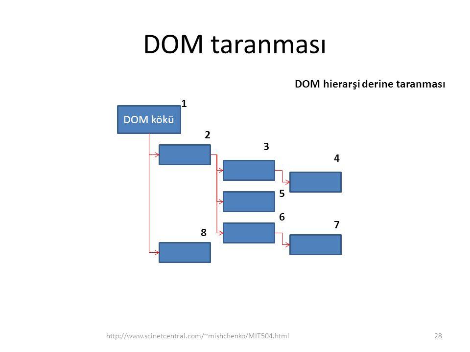 DOM taranması http://www.scinetcentral.com/~mishchenko/MIT504.html28 DOM kökü DOM hierarşi derine taranması 1 2 3 4 5 6 7 8