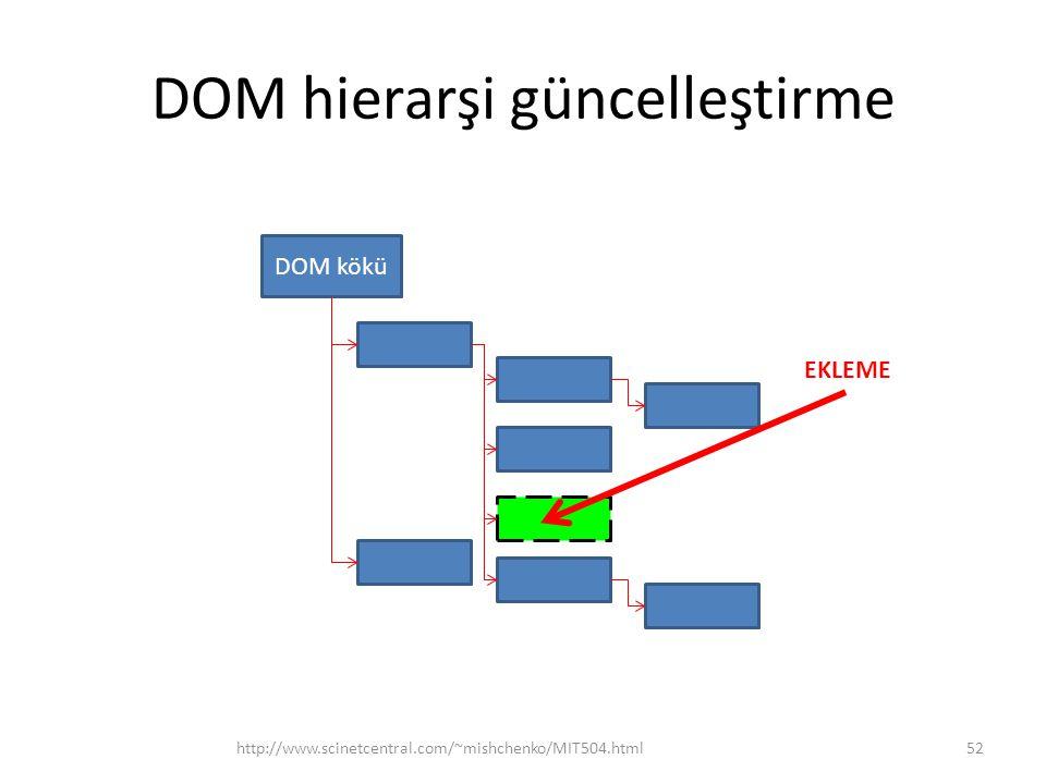 DOM hierarşi güncelleştirme http://www.scinetcentral.com/~mishchenko/MIT504.html52 DOM kökü EKLEME