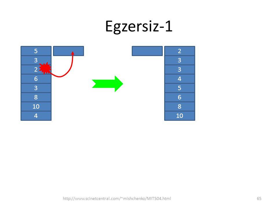 Egzersiz-1 http://www.scinetcentral.com/~mishchenko/MIT504.html65 5 3 2 6 3 8 10 4 2 3 3 4 5 6 8