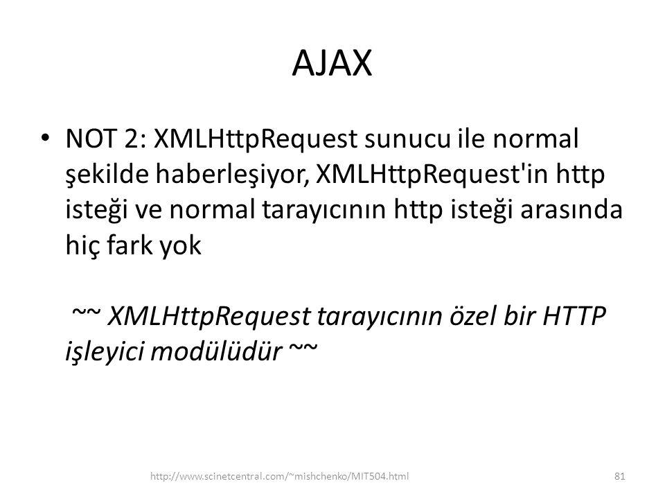 AJAX • NOT 2: XMLHttpRequest sunucu ile normal şekilde haberleşiyor, XMLHttpRequest in http isteği ve normal tarayıcının http isteği arasında hiç fark yok ~~ XMLHttpRequest tarayıcının özel bir HTTP işleyici modülüdür ~~ http://www.scinetcentral.com/~mishchenko/MIT504.html81