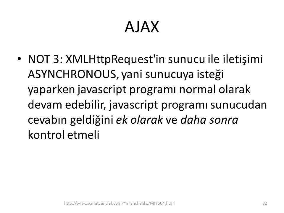 AJAX • NOT 3: XMLHttpRequest in sunucu ile iletişimi ASYNCHRONOUS, yani sunucuya isteği yaparken javascript programı normal olarak devam edebilir, javascript programı sunucudan cevabın geldiğini ek olarak ve daha sonra kontrol etmeli http://www.scinetcentral.com/~mishchenko/MIT504.html82