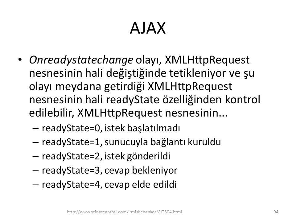 AJAX • Onreadystatechange olayı, XMLHttpRequest nesnesinin hali değiştiğinde tetikleniyor ve şu olayı meydana getirdiği XMLHttpRequest nesnesinin hali readyState özelliğinden kontrol edilebilir, XMLHttpRequest nesnesinin...