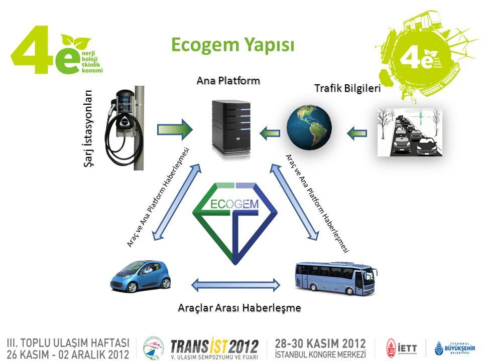 Araçlar Arası Haberleşme Araç ve Ana Platform Haberleşmesi Ana Platform Trafik Bilgileri Şarj İstasyonları Ecogem Yapısı