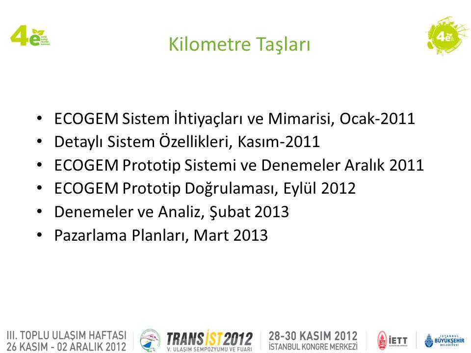 Kilometre Taşları • ECOGEM Sistem İhtiyaçları ve Mimarisi, Ocak-2011 • Detaylı Sistem Özellikleri, Kasım-2011 • ECOGEM Prototip Sistemi ve Denemeler A