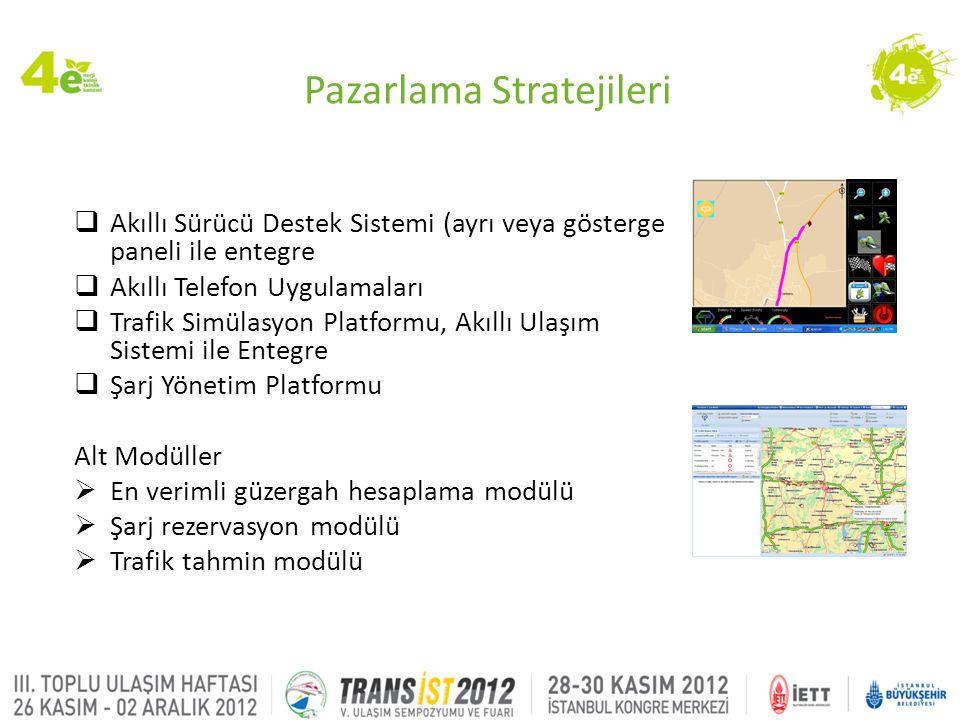 Pazarlama Stratejileri  Akıllı Sürücü Destek Sistemi (ayrı veya gösterge paneli ile entegre  Akıllı Telefon Uygulamaları  Trafik Simülasyon Platfor