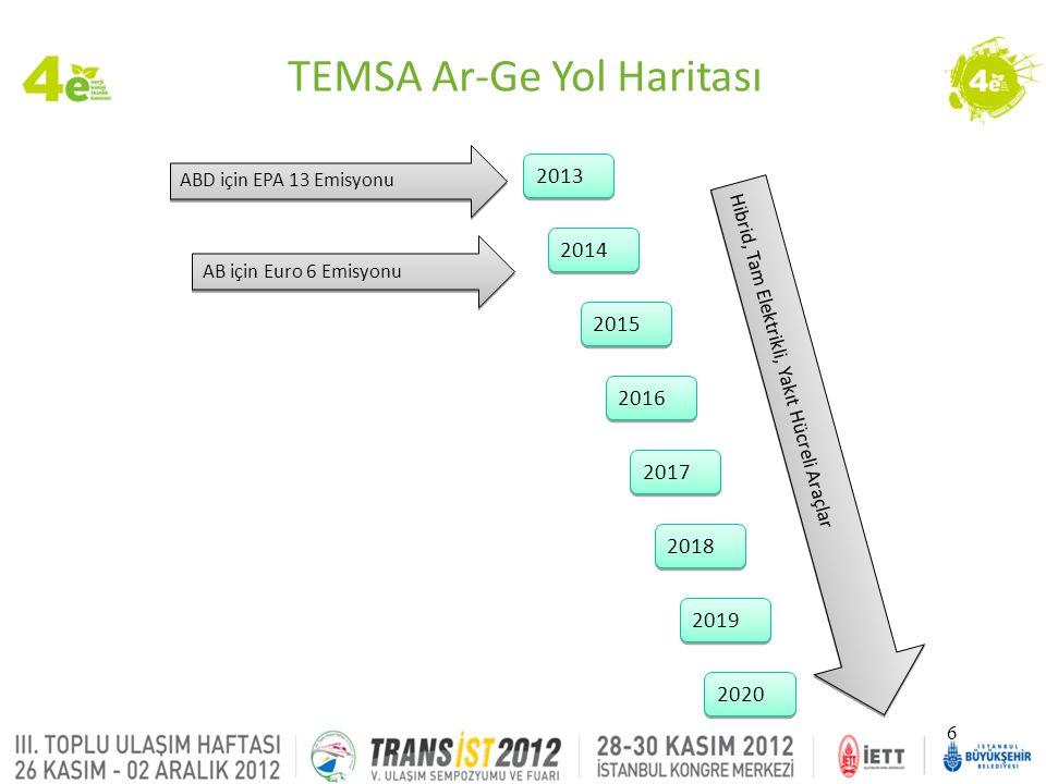 6 2013 2014 2016 2020 ABD için EPA 13 Emisyonu AB için Euro 6 Emisyonu Hibrid, Tam Elektrikli, Yakıt Hücreli Araçlar 2015 2017 2018 2019 TEMSA Ar-Ge Y