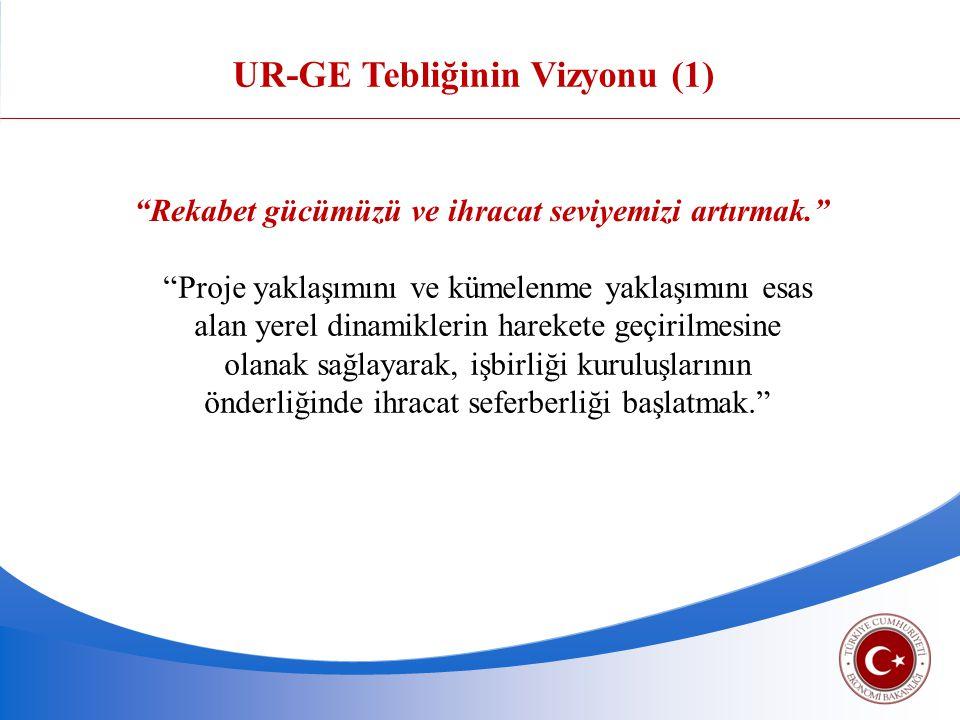 """UR-GE Tebliğinin Vizyonu (1) """"Proje yaklaşımını ve kümelenme yaklaşımını esas alan yerel dinamiklerin harekete geçirilmesine olanak sağlayarak, işbirl"""