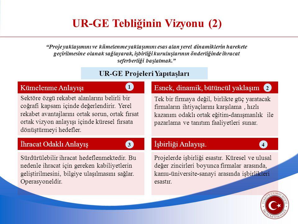 """UR-GE Tebliğinin Vizyonu (2) """"Proje yaklaşımını ve kümelenme yaklaşımını esas alan yerel dinamiklerin harekete geçirilmesine olanak sağlayarak, işbirl"""